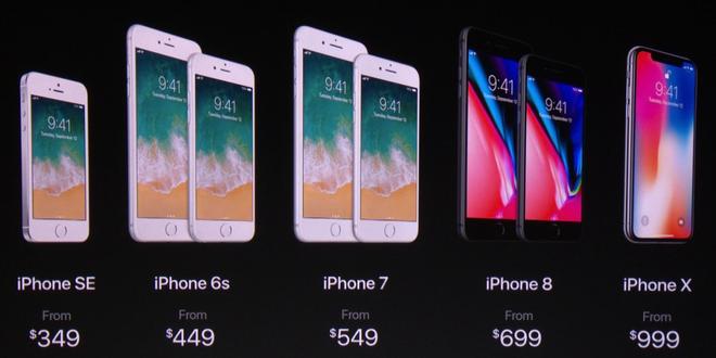 Công nghệ - Các chiêu hiểm móc túi khách hàng của Apple tăng tốc qua các năm (Hình 3).