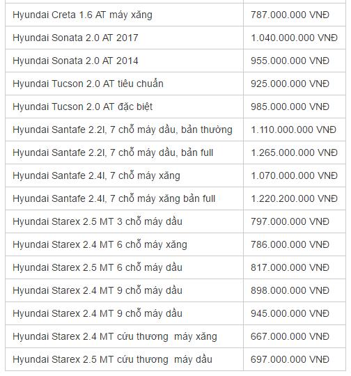 Xe++ - Bảng giá ô tô Hyundai chính hãng cập nhật mới nhất tháng 8/2017 (Hình 3).