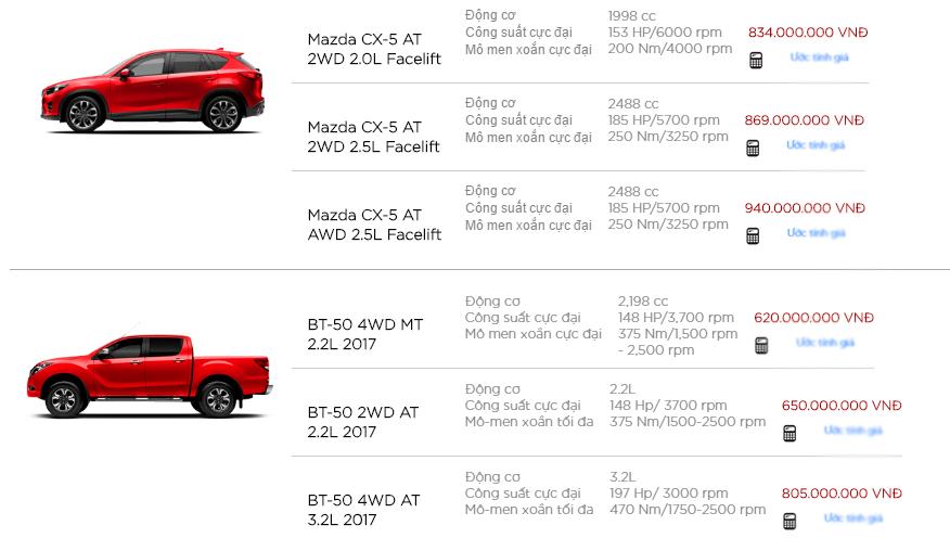 Xe++ - Bảng giá xe Mazda chính hãng mới nhất tháng 8/2017 (Hình 2).
