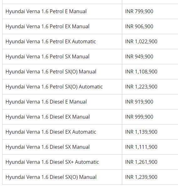 Xe++ - Hyundai Verna 2017 chính thức trình làng tại Ấn Độ (Hình 2).