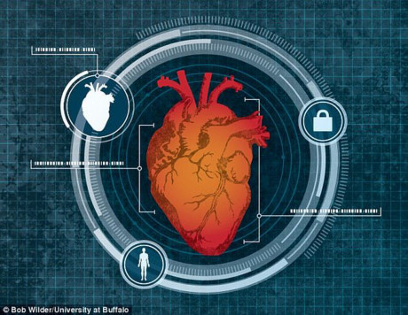 Công nghệ - Phát triển thành công phương thức mở khóa điện thoại… bằng trái tim