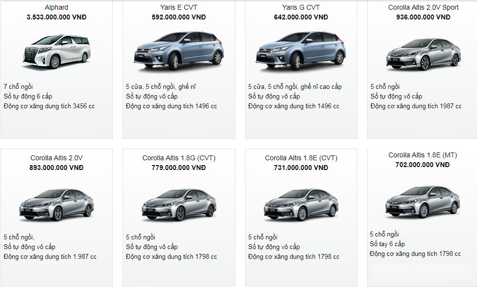 Xe++ - Bảng giá ô tô Toyota tháng 10/2017: Vios và Innova tiếp tục được giảm giá (Hình 3).