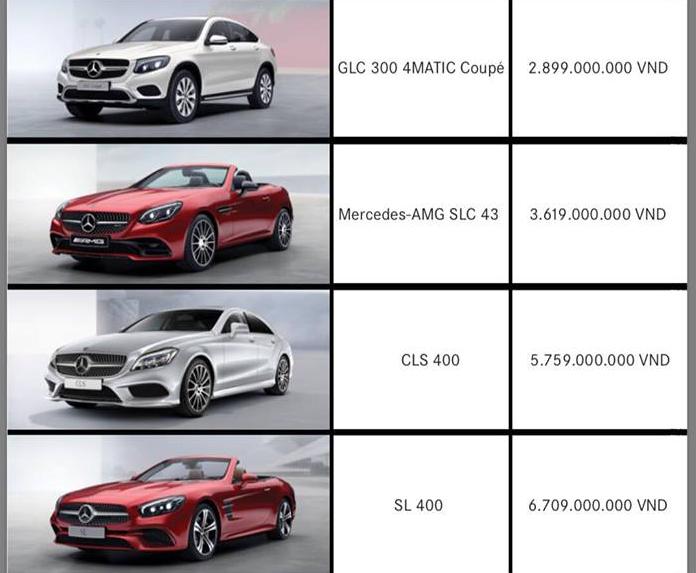 Xe++ - Bảng giá ô tô Mercedes-Benz tháng 10/2017: Mua xe tặng 50 triệu đồng  (Hình 6).