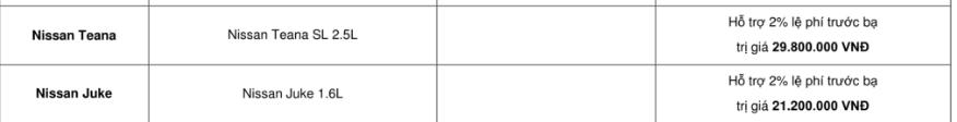 Xe++ - Giá ô tô Nissan tháng 11/2017: X-Trail giảm sâu 70 triệu đồng để hút khách (Hình 4).