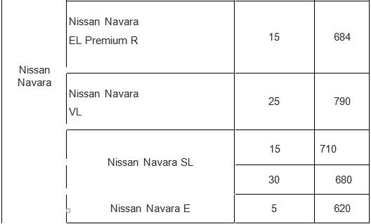 Xe++ - Giá ô tô Nissan tháng 11/2017: X-Trail giảm sâu 70 triệu đồng để hút khách (Hình 7).