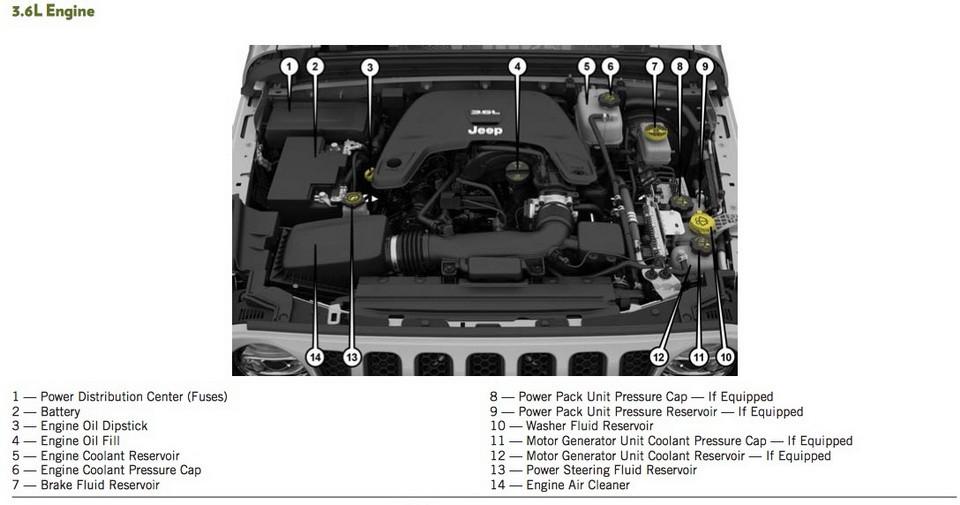 """Xe++ - Jeep Wrangler 2018 """"đắt  xắt ra miếng"""" (Hình 5)."""