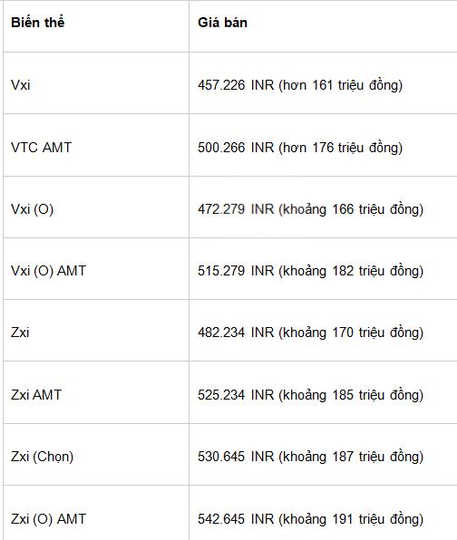 Xe++ - Xe giá rẻ Suzuki Celerio X giá 161 triệu đồng, 8 phiên bản khác nhau (Hình 5).