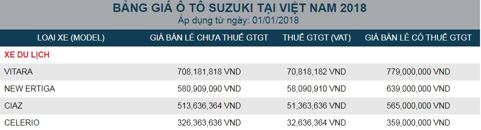 Thị trường xe - Bảng giá ô tô Suzuki tháng 1/2018: Suzuki Swift đột nhiên 'biến mất' (Hình 3).