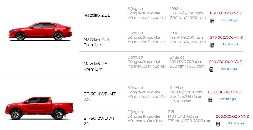 Bảng giá xe - Bảng giá ôtô Mazda tháng 2/2018: Mazda CX-5 2018, bán tải BT-50 tăng mạnh (Hình 3).