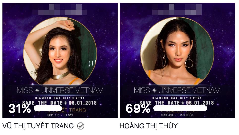 """Hoa hậu Hoàn vũ VN: Đằng sau chiến thắng giải """"Best Face"""" của  Hoàng Thùy  - Hình 2"""