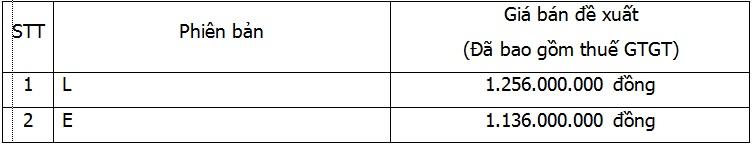 Thị trường xe - Honda CR-V 7 chỗ chốt giá mới từ 1,1 tỷ đồng (Hình 2).