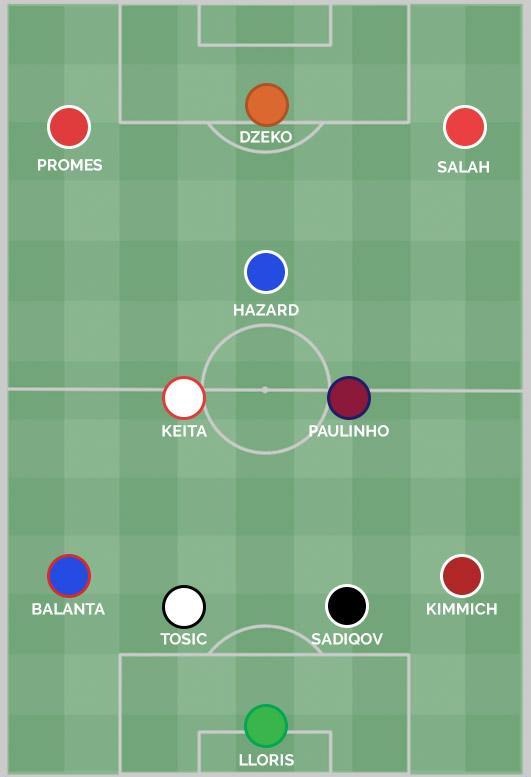 Bóng đá Quốc tế - Đội hình xuất sắc nhất Champions League lượt trận thứ 3 (Hình 12).