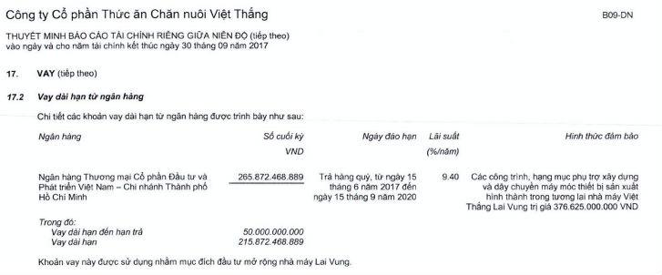 """Đầu tư - Bắt tay """"vua cá tra"""", Việt Thắng tính """"đổi vận"""" lại… lao đao (Hình 2)."""