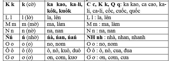 Giáo dục - PGS. Bùi Hiền lần cuối sửa đổi cải cách chữ tiếng Việt