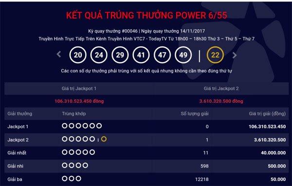Tiêu dùng & Dư luận - Kết quả Vietlott Power 6/55: Jackpot 2 'nổ' 3,6 tỷ, Jackpot 1 chạm mốc 106 tỷ