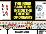Bóng đá Quốc tế - Thua trận, ẩu đả, Man Utd sắp thiệt đơn thiệt kép