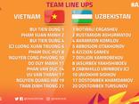 Bóng đá Việt Nam - Danh sách cầu thủ đá chính của U23 Việt Nam