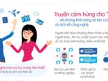 Truyền thông - Người du lịch Việt Nam chia sẻ thông tin để cá nhân hóa dịch vụ