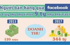 Tài chính - Ngân hàng - Infographic: Người bán hàng qua Facebook bị truy thu thuế hơn 9 tỷ đồng