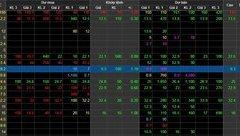Tài chính - Ngân hàng - Cổ phiếu Tổng công ty Sông Đà rớt thảm