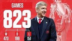 Thể thao - Đằng sau việc HLV Wenger bất ngờ chia tay Arsenal