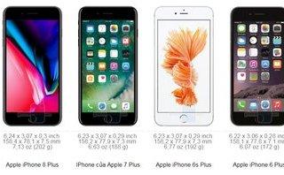 Công nghệ - iPhone 8 Plus đè bẹp các smartphone khác về chỉ số... cân nặng