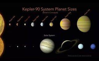 Công nghệ - AI của Google phát hiện thêm một số hành tinh bị 'bỏ sót' trong thiên hà