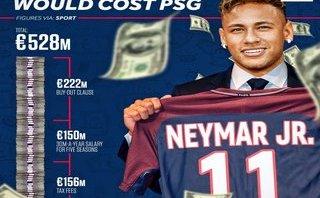 Thể thao - Neymar: Từ việc tấn công đồng đội, bỏ tập đến cú hích lịch sử