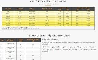Tiêu dùng & Dư luận - Thiên Rồng Việt có huy động tài chính trái phép bằng tiền ảo VNCoins?
