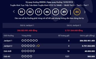 Tiêu dùng & Dư luận - Kết quả Vietlott 13/3: Jackpot 1 đạt 306 tỷ đồng, Jackpot 2 hồi phục ở 3,7 tỷ đồng