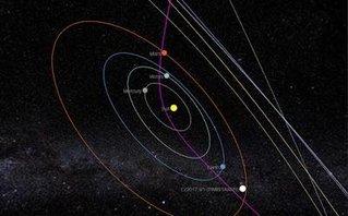 Công nghệ - 'Du khách' nào vừa ghé thăm hệ mặt trời của chúng ta?