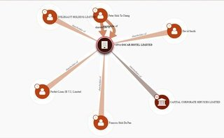Bất động sản - Đại gia bỏ 15.000 tỷ mua Happyland có tên trong hồ sơ Panama?