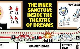 Thua trận, ẩu đả, Man Utd sắp thiệt đơn thiệt kép