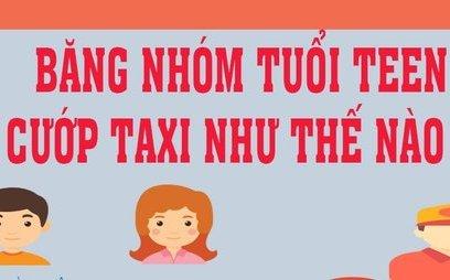 An ninh - Hình sự - Infographic: Băng nhóm tuổi teen cướp taxi như thế nào?