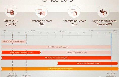 Sản phẩm - Office 2019 sẽ ra mắt vào cuối 2018