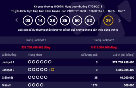 Tiêu dùng & Dư luận - Kết quả Vietlott ngày 17/3: Độc đắc tăng vọt lên 321,7 tỷ đồng