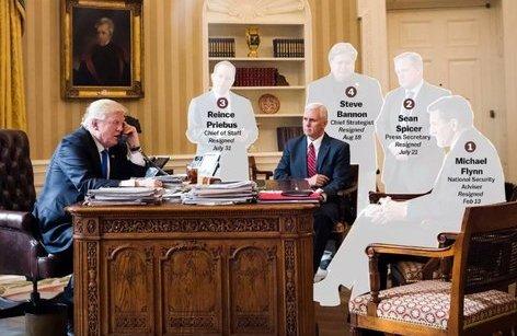 """Hồ sơ - Sau hơn 200 ngày cầm quyền, Tổng thống Trump đã """"trảm"""" bao nhiêu nhân sự Nhà Trắng?"""