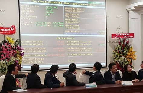 Tài chính - Ngân hàng - 'Chân rết' của tỷ phú Thái chi trăm nghìn tỷ 'ôm' cổ phần Sabeco