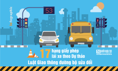 [Info] 17 hạng giấy phép lái xe theo Dự thảo Luật Giao thông đường bộ sửa đổi